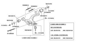 Lower Suspension Arms