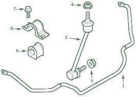 Anti Roll Bar