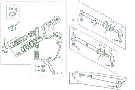 Discovery 2 Steering
